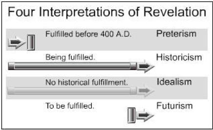 chart_4-interpretations